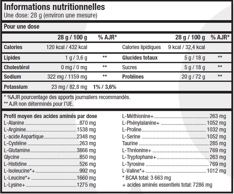 Informations nutritionnelles Soy Pro scitec sur nutriwellness.fr