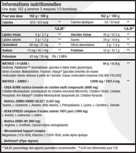 Informations nutritionnelles Jumbo Professional Scitec Nutrition