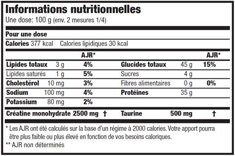 Informations nutritionnelles Volumass 35