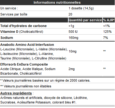 Amino X informations nutritionnelles
