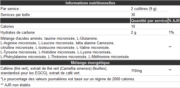 Informations nutritionnelles Amino Energy d'Optimum Nutrition