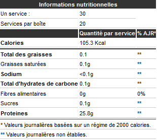 Informations nutritionnelles Pure Whey Isolate 95 d'Olimp Sport Nutrition