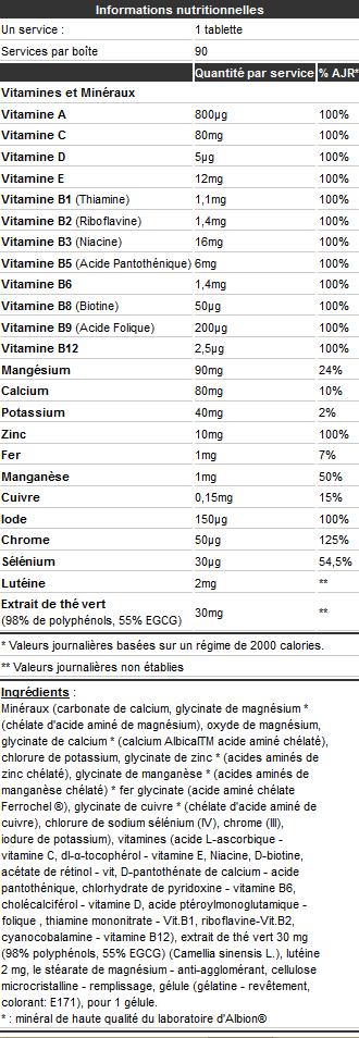 Informations nutritionnelles Vit-Min Plus d'Olimp Sport Nutrition