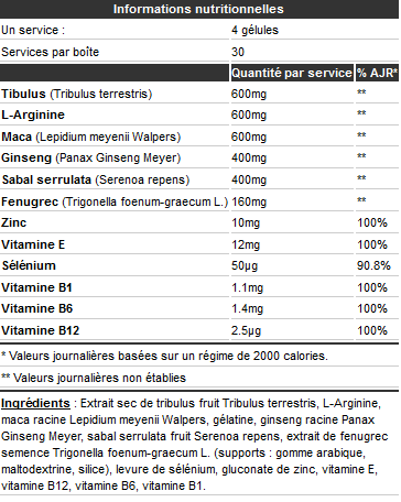 Informations nutritionnelles Muscle Test Impact Nutrition