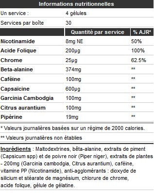 Informations nutritionnelles Capsi Burn d'Impact Nutrition