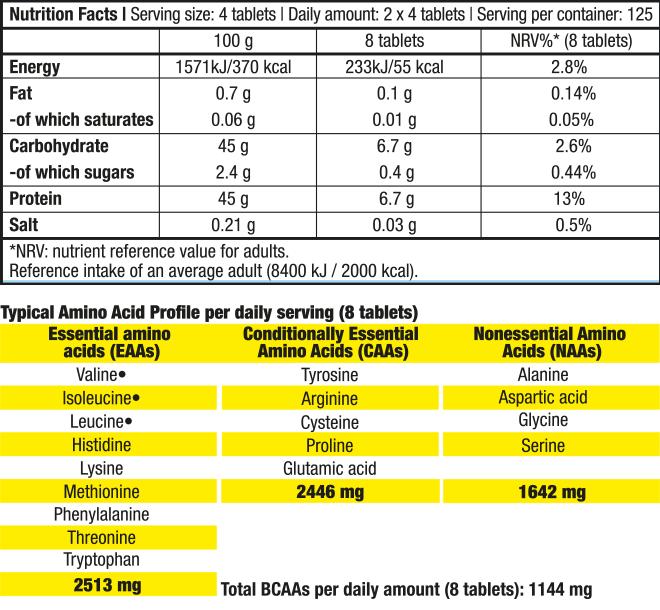 Informations nutritionnelles Mega Amino 3200 de Biotech USA