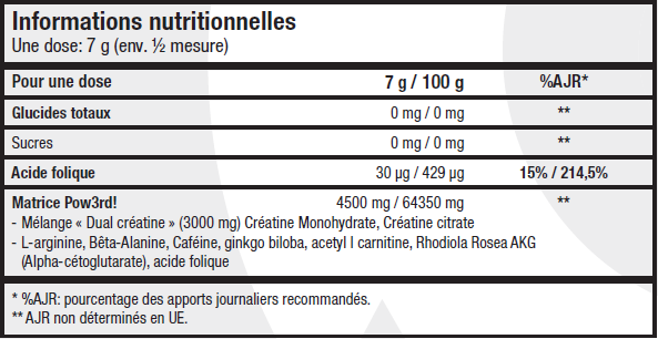 Informations nutritionnelles Pow3rd! 2.0 de Scitec Nutrition
