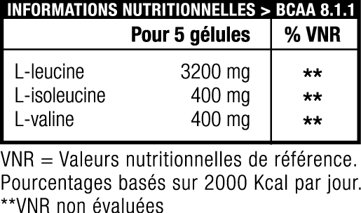 Informations nutritionnelles BCAA 8-1-1 de Corgenic