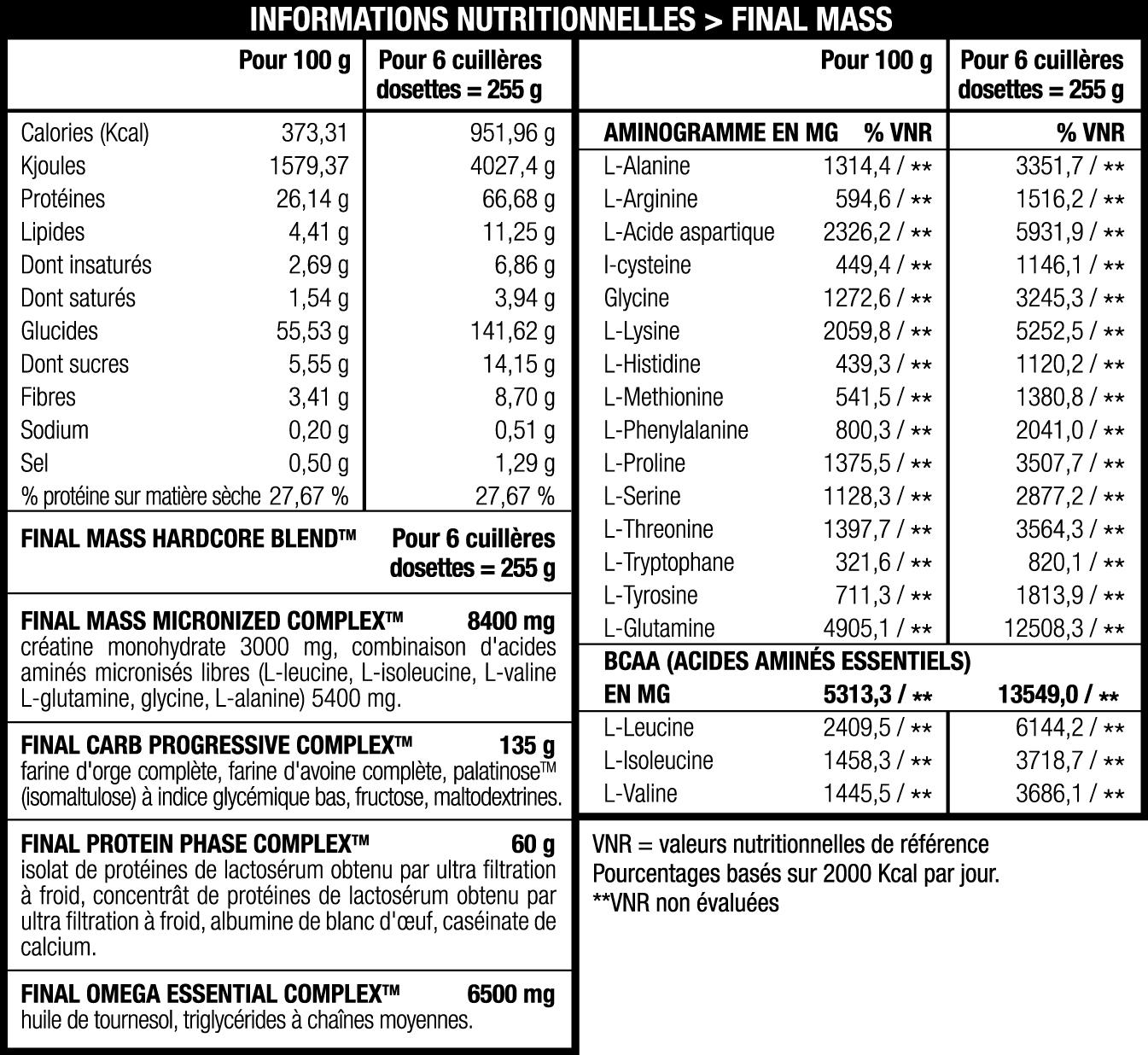 Informations nutritionnelles Final Mass de Corgenic