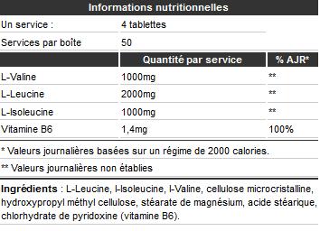 Informations nutritionnelles BCAA+B6 de Biotech USA