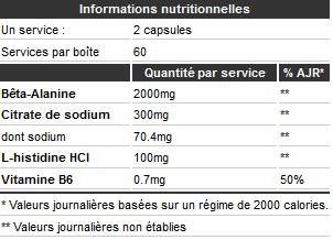 Informations nutritionnelles Beta-Alanine Carno Rush Olimp Sport Nutrition