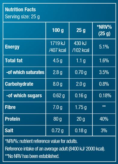 Informations nutritionnelles Rice Protein de BioTech USA