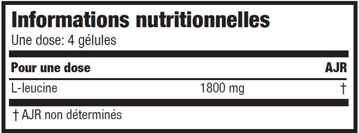 Informations nutritionnelles L-Leucine caps de Scitec Nutrition