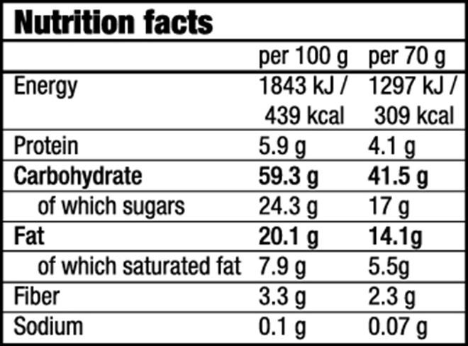 Informations nutritionnelles Oat & Fruits de BioTech USA