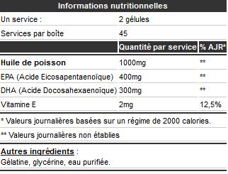 Informations nutritionnelles NT Omega 3 de Biotech USA