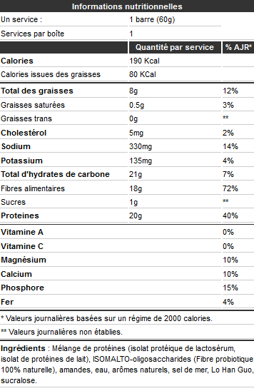 Informations nutritionnelles Quest Bars de Quest Nutrition