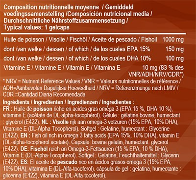 Informations nutritionnelles Tri-Omega 1000 d'Addict Sport Nutrition