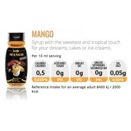 """Résultat de recherche d'images pour """"servivita mangue"""""""